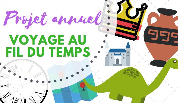 Voyage Au Fil Du Temps Theme De Classe 2018 19 Maitresse